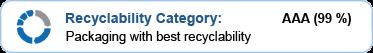 Recycling-Kategorie